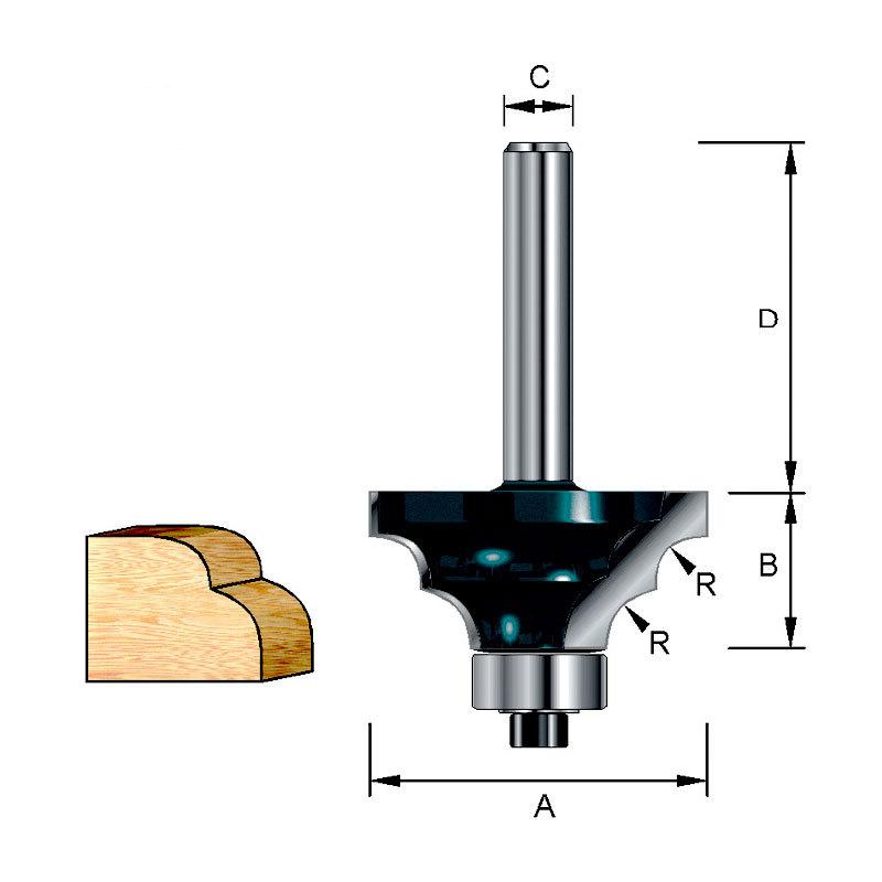Виды фрез по дереву для ручного фрезера: обзор и классификация