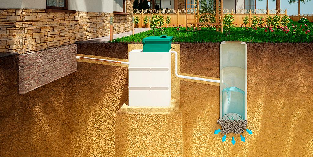 Как выбрать автономную канализацию в частном доме — познаем по пунктам