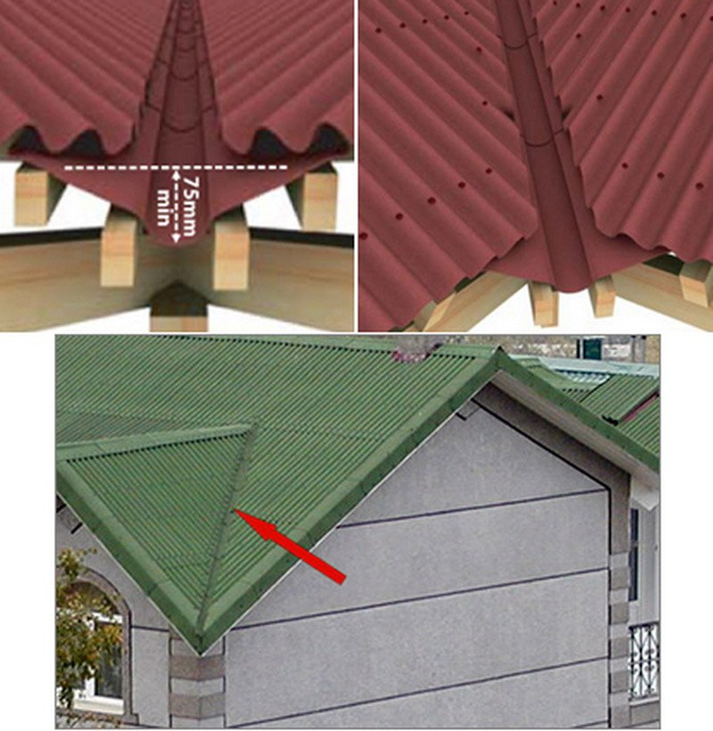 Ендова крыши (41 фото): что это такое, схема устройства кровли и тонкости монтажа