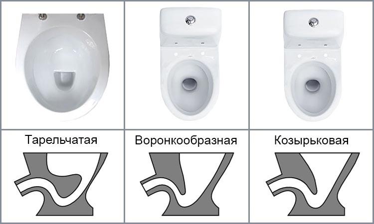 Гост 15167-93 изделия санитарные керамические. общие технические условия (с изменением n 1), гост от 16 мая 1994 года №15167-93,