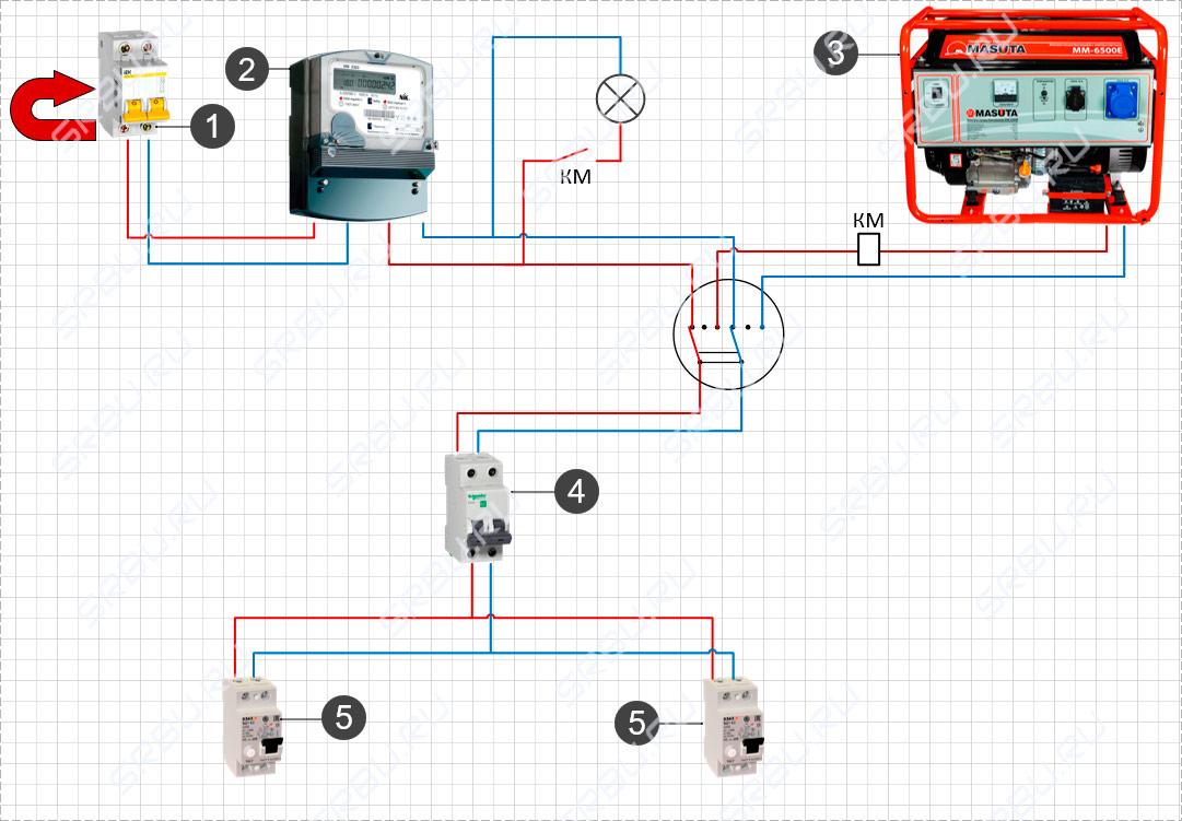 Подключение бензогенератора с автозапуском к сети дома