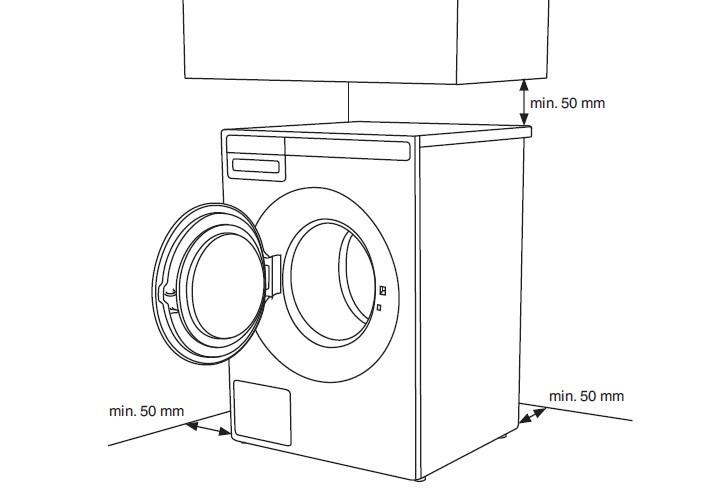 Какой автомат ставить на стиральную машину? на сколько ампер выбрать? какой нужен номинал автомата? как рассчитать мощность? как подключить узо?