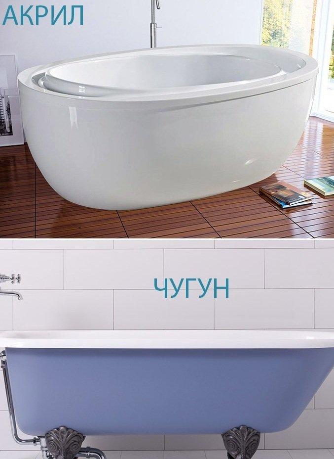 Виды ванн и их сравнение