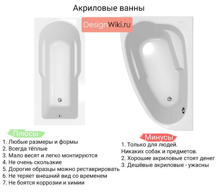 Какая ванна лучше - акриловая или стальная? сравнение с чугунной - плюсы и минусы, как выбрать металлическую и чем отличаются изделия из разных материалов, отзывы специалистов