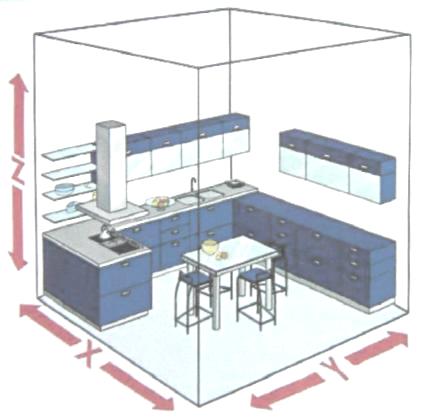Как правильно подобрать вытяжку для кухни по мощности?