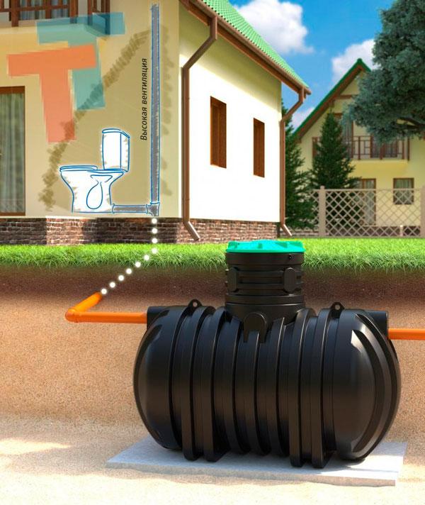 Какой септик для частного дома лучше[топ-12]. обзор и сравнение септиков.