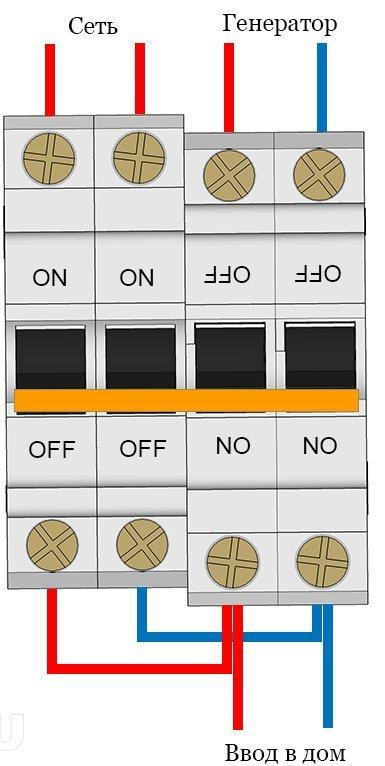 Как подключить генератор к сети частного дома?