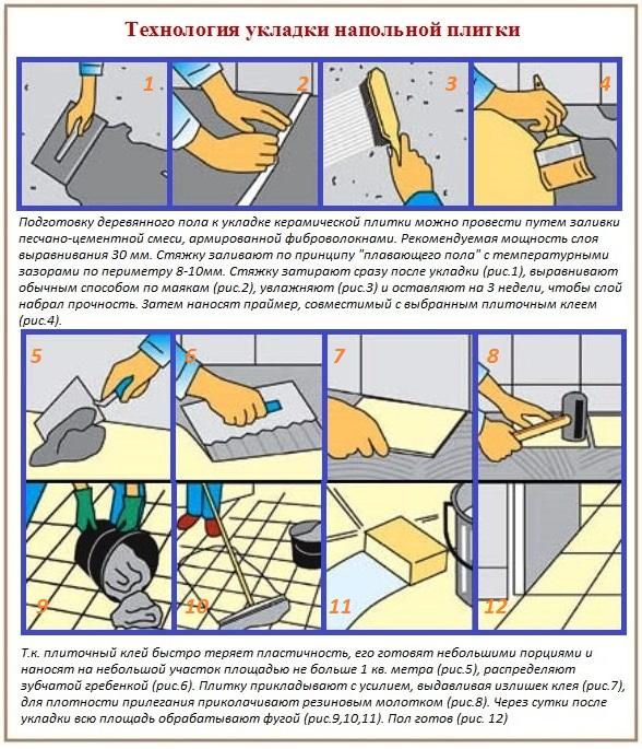 Как стыковать линолеум между собой: как правильно стыковать линолеум холодной и горячей сваркой