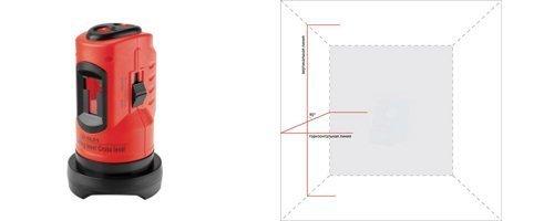 Все о лазерных нивелирах: изучаем детально