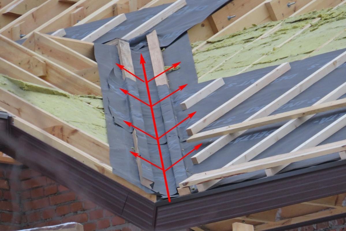 Как ендову внутренний крыши. ендова крыши: что это такое, устройство и монтаж. видео: монтаж ендовы на кровле из металлочерепицы