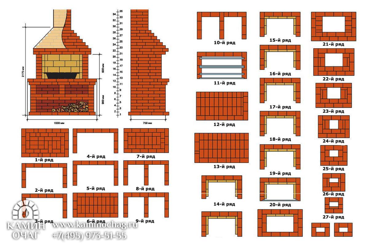 Строительство мангала из кирпича своими руками - обзор лучших конструкций и практичные советы по постройке (140 фото и видео)