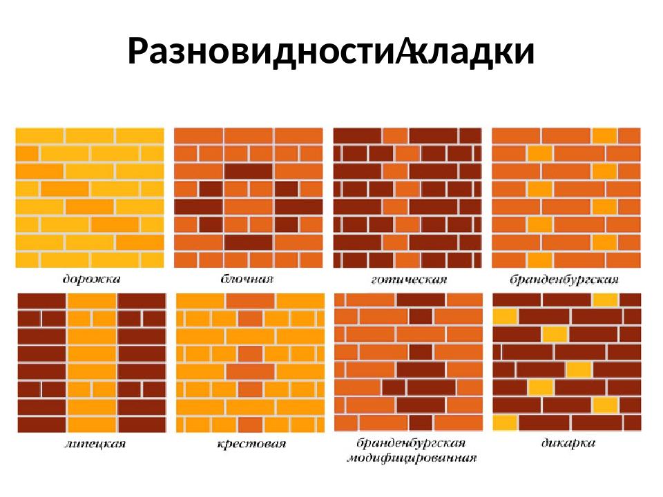 Облицовочный кирпич: характеристики, размеры, и виды кирпича