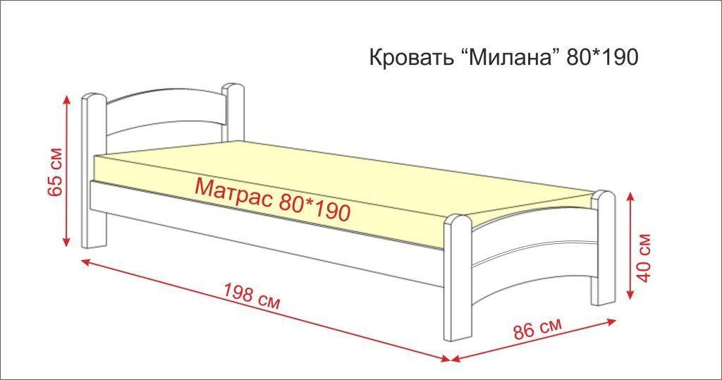 Как выбрать размер кровати: стандартные размеры и правила выбора