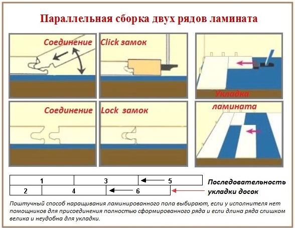 Укладка линолеума на пол своими руками: технология и инструкция