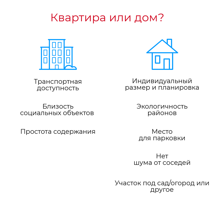 Квартира или частный дом — вопрос из разряда мировоззренческих