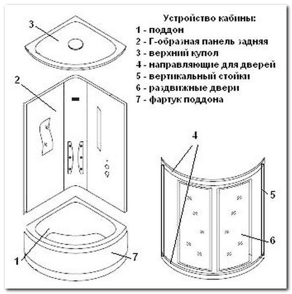 Как собрать душевую кабину: грамотная установка оборудования без привлечения специалиста