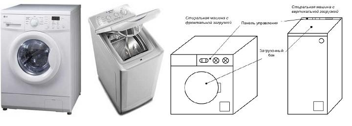 Стиральная машина с вертикальной загрузкой: какую выбрать, отзывы