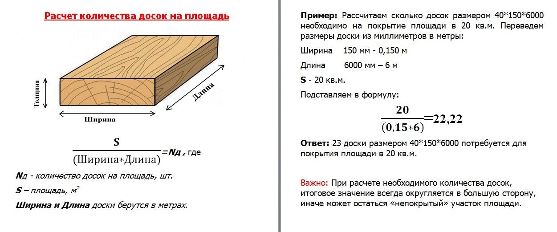 Как рассчитать площадь дома — формула расчета