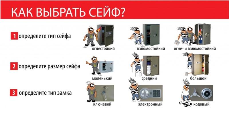 Как выбрать надежный сейф: советы экспертов // нтв.ru
