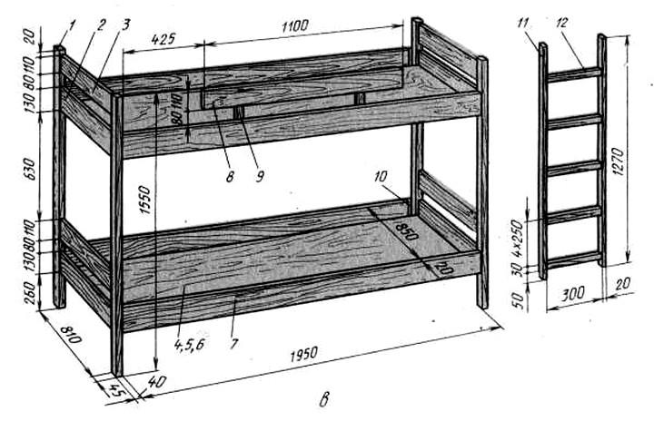 Двухъярусная кровать своими руками — чертежи и схемы