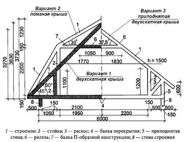 Строительство вальмовой крыши: от каркаса до кровельного покрытия