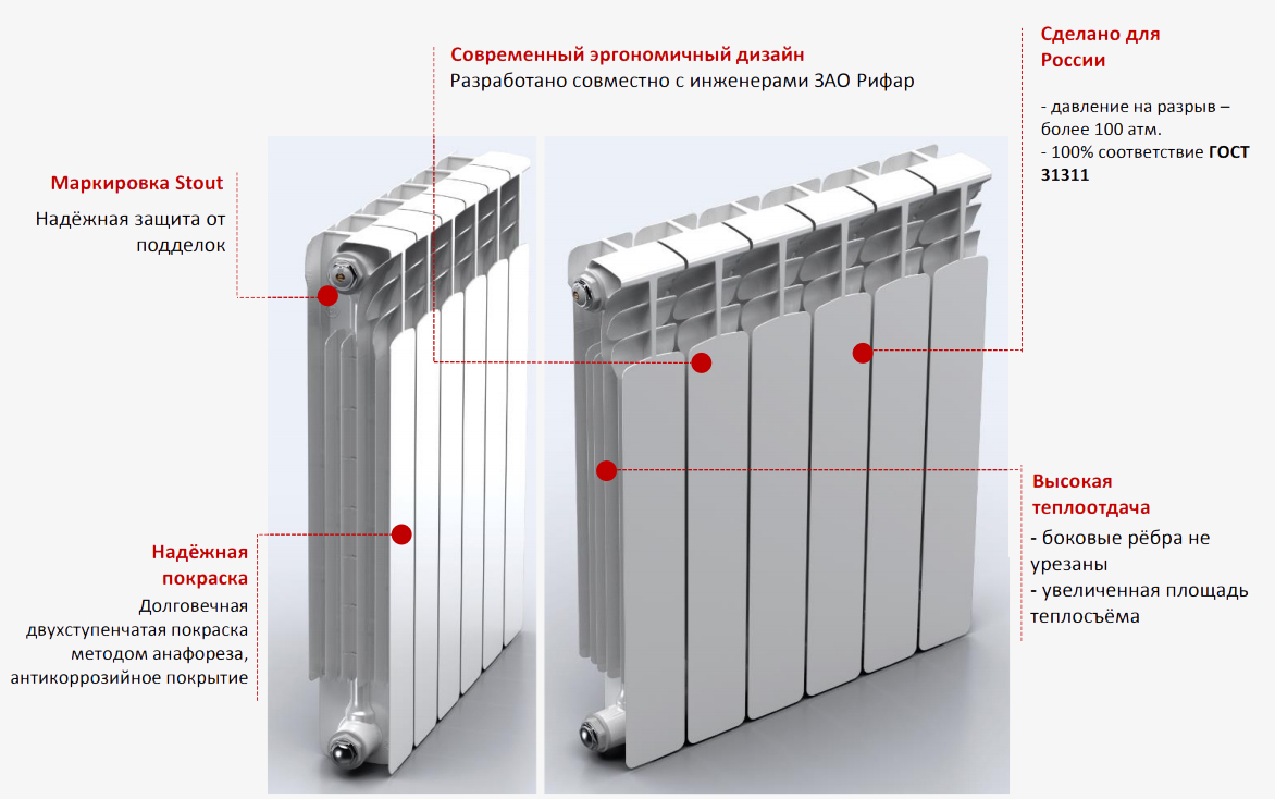 Какие лучше выбрать радиаторы отопления: алюминиевые или биметаллические?