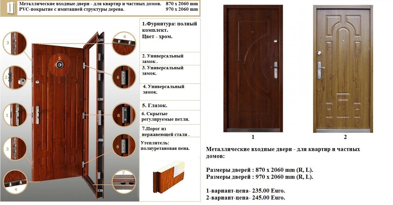 Варианты лучших входных дверей для квартиры