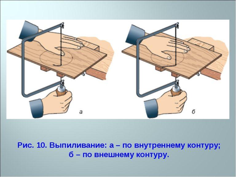 Как пользоваться электролобзиком: настройка, пиление, обслуживание и техника безопасности. использование электрического лобзика