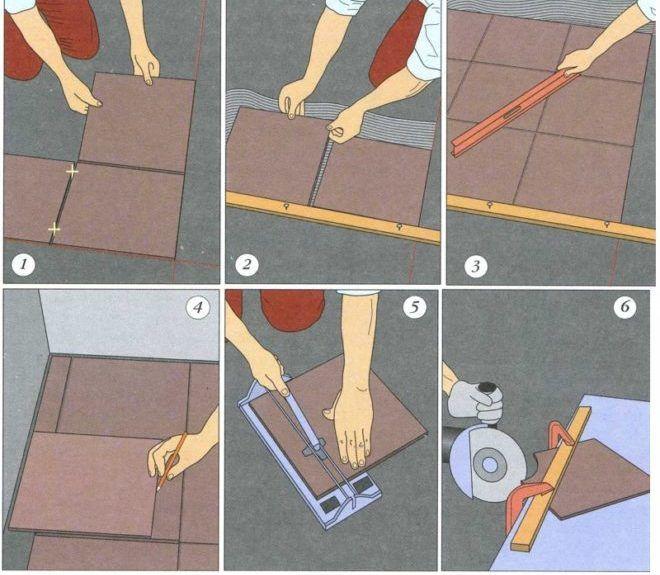 Как класть линолеум – подробная инструкция по укладке при помощи мастики или клея (105 фото)