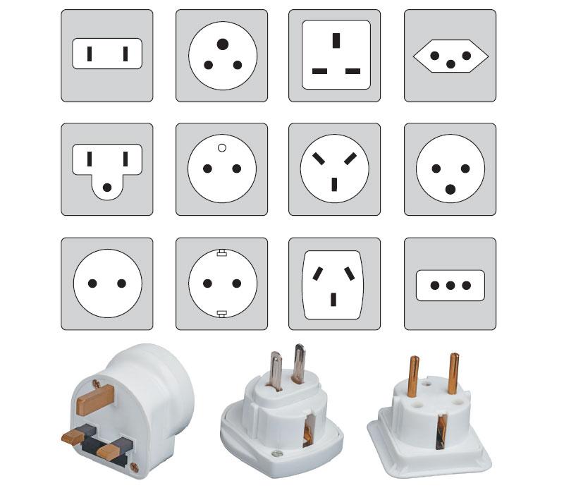 Виды электрических розеток: фото и описание