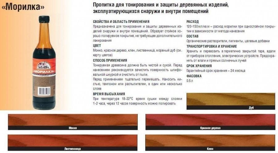 Виды масляных лаков, состав и правила использования