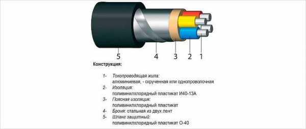 Силовые кабели: основные виды электрических кабелей и особенности укладки проводки (100 фото)