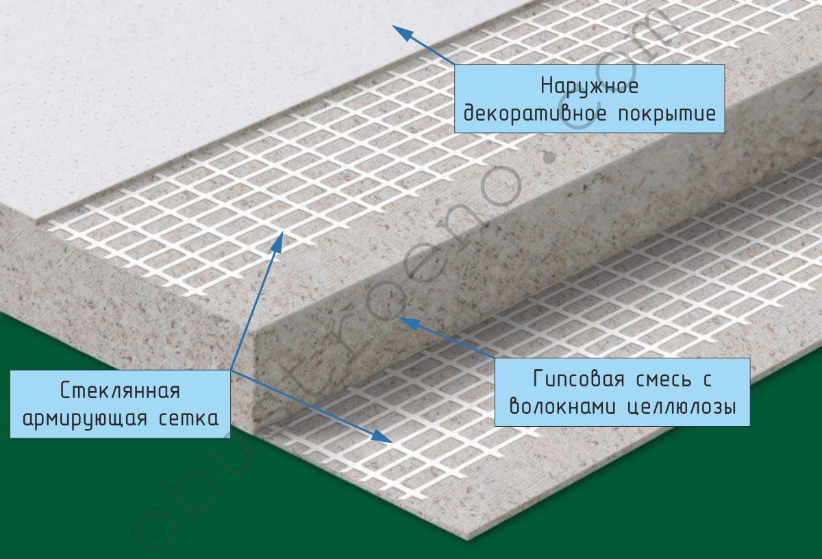 Гвл и гкл - разница между материалами и основные особенности каждого из вариантов