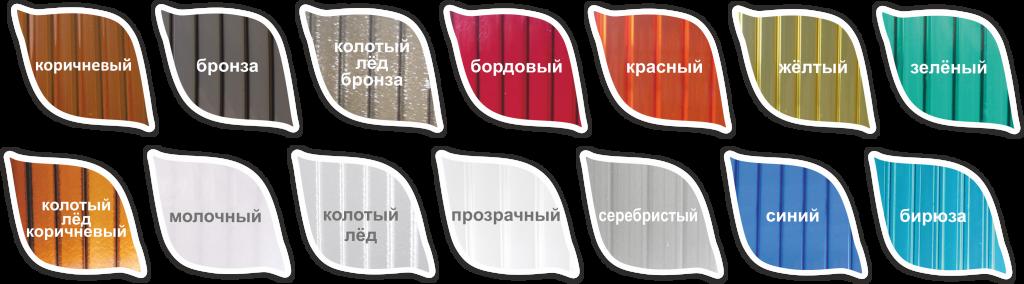 Листовой поликарбонат: размеры листа, рабочие характеристики