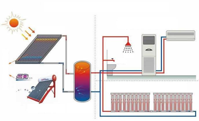 Схема обвязки твердотопливного котла отопления: 2 особенности