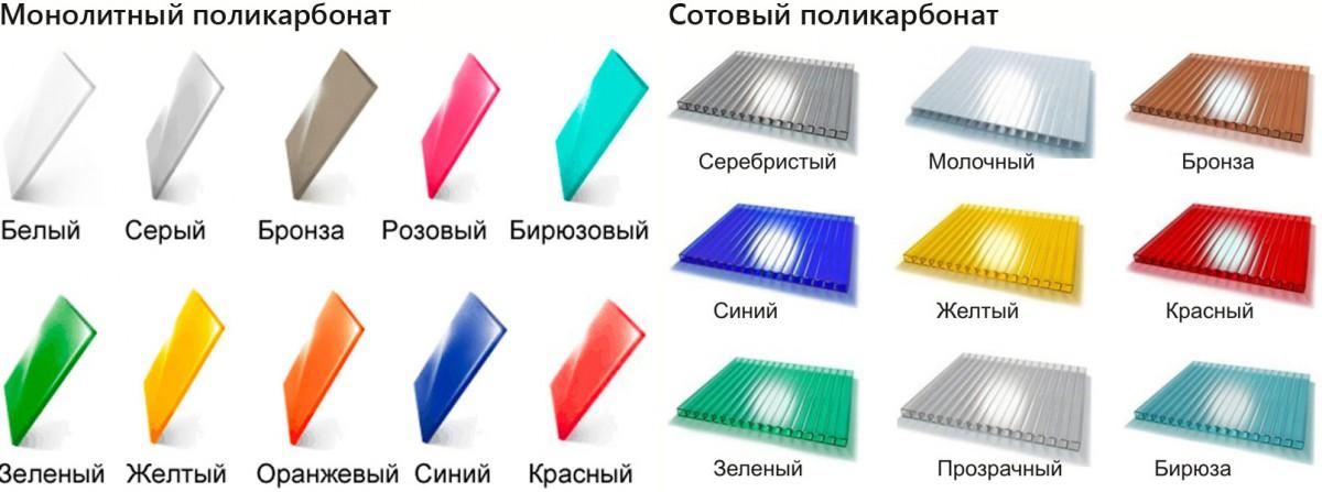 Виды поликарбоната