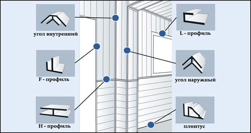 Установка пластиковых панелей на потолок и стены — особенности проведения работ