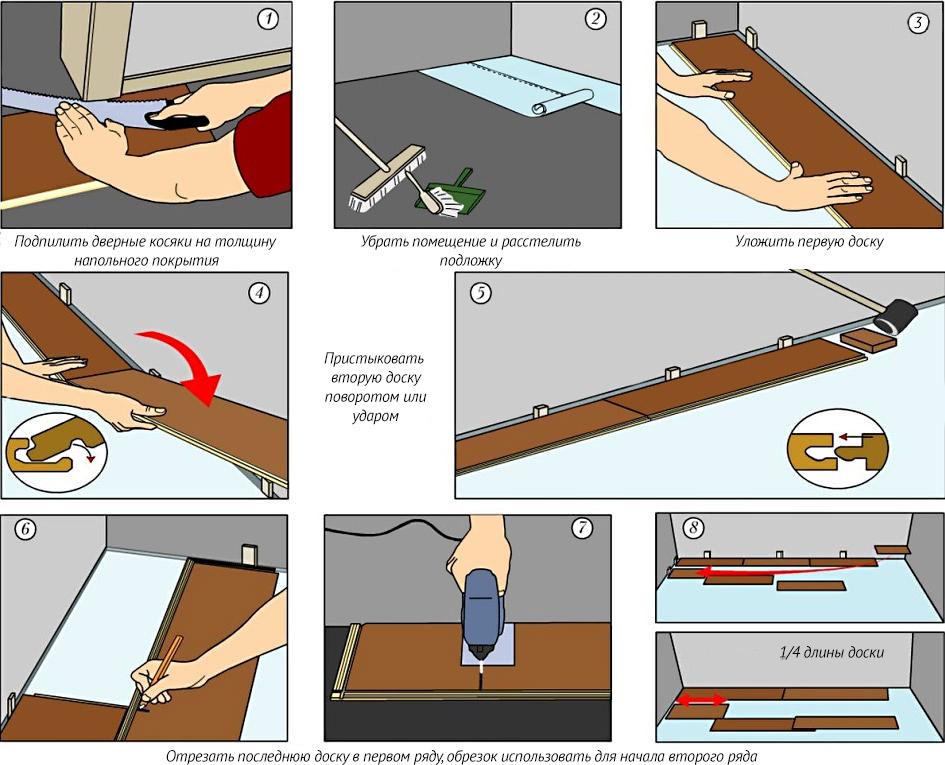Линолеум укладка: как стелить, на бетонный, на деревянный, настил, как правильно, своими руками на линолеум