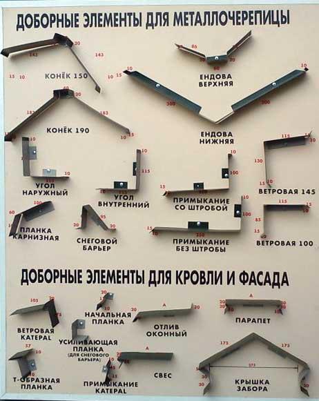 Доборные элементы для кровли из металлочерепицы: монтаж на крышу