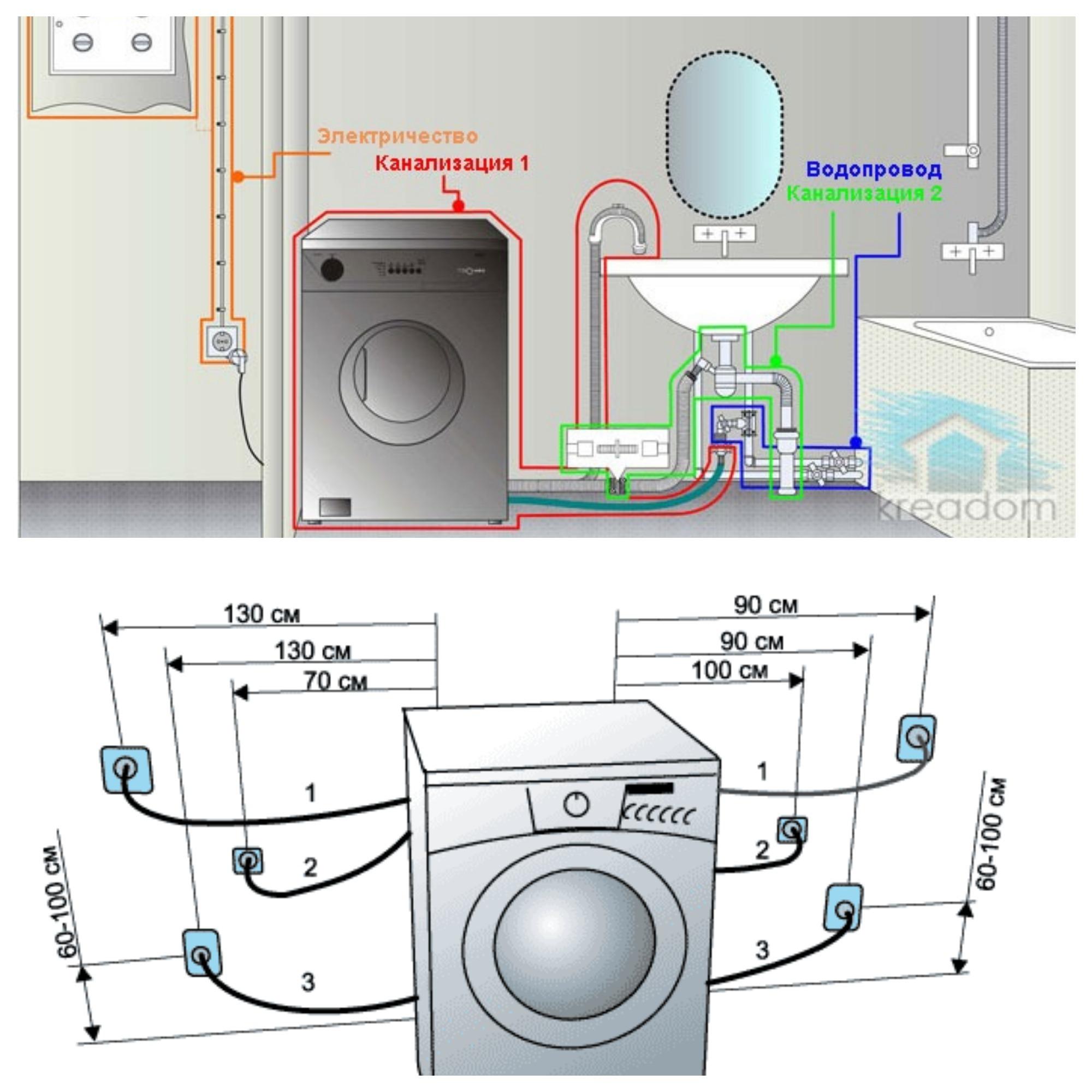 Подключение и установка стиральной машины к водопроводу и канализации