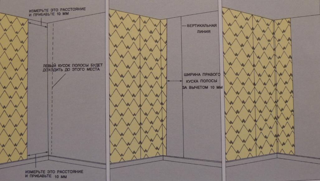 Виниловые обои на флизелиновой основе: описание, достоинства и недостатки