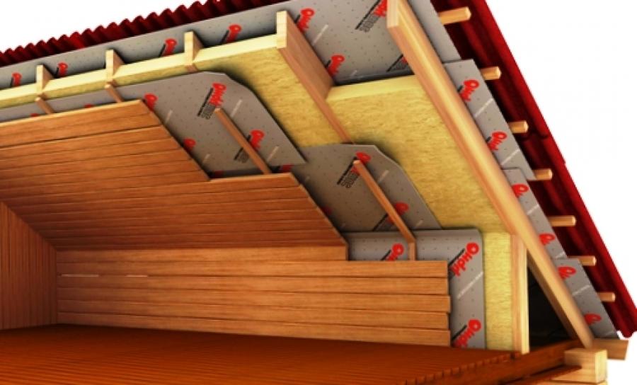 Утеплитель для крыши: разбираемся во всех существующих видах и их особенностях