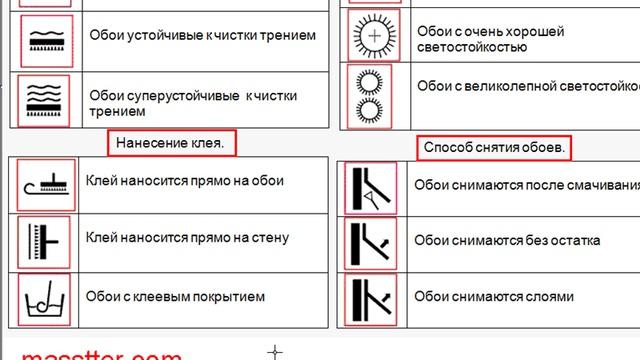 Виды обоев и их характеристики: плюсы и минусы