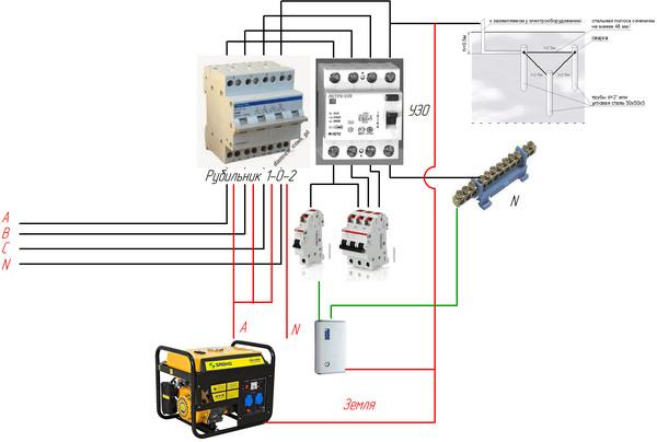 Как подключить генератор к дому: пояснения специалиста