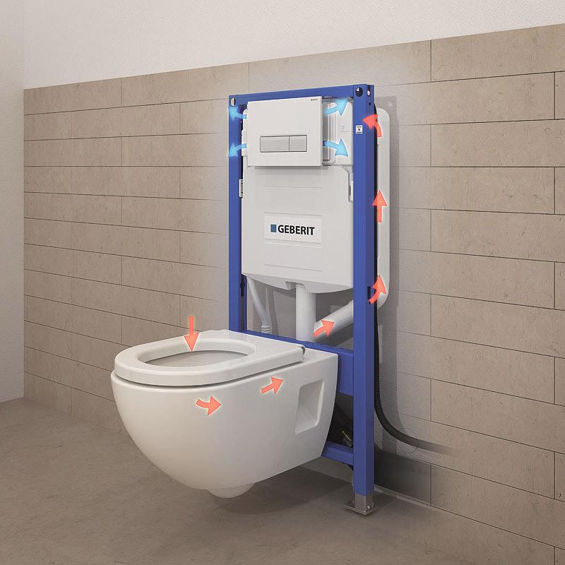 Что такое инсталляция для унитаза: типы, преимущества, процесс установки