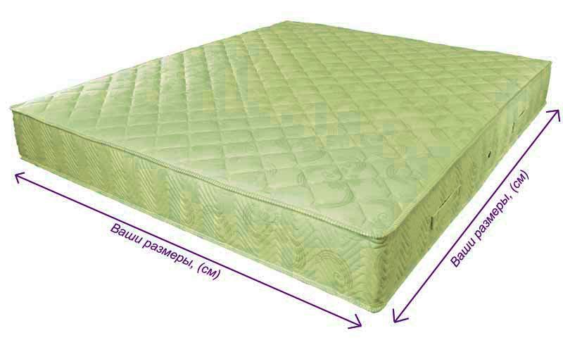 Как выбрать матрас для кровати, учитывая все тонкости