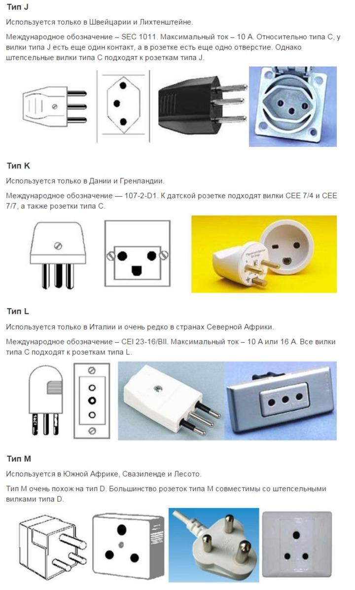 Мировые стандарты всех стран на розетки, вилки, напряжение и частоту тока