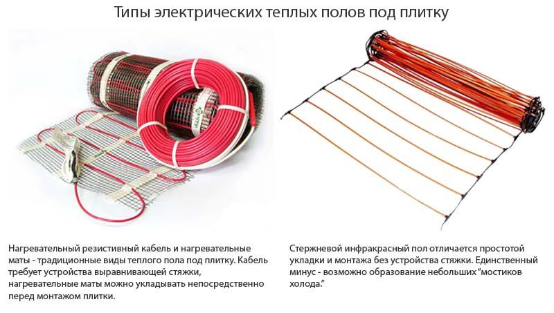 Какой тёплый пол лучше - электрический или водяной?