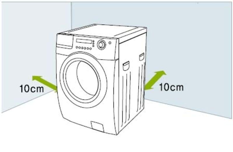 Выбор стиральной машины автомата