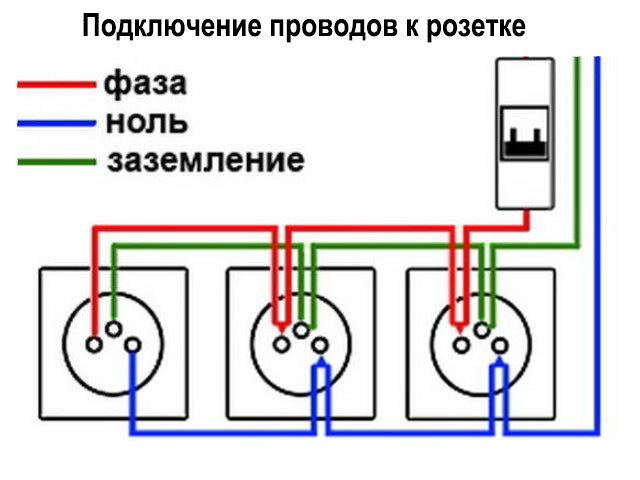Как подключить, перенести и отремонтировать электрическую розетку